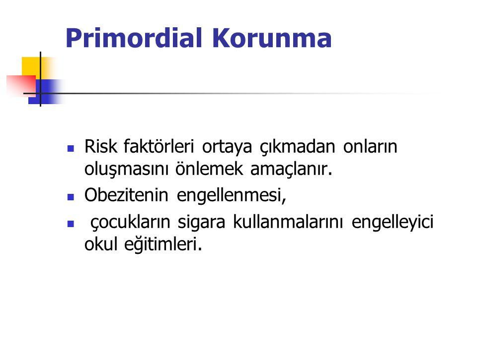 Primordial Korunma Risk faktörleri ortaya çıkmadan onların oluşmasını önlemek amaçlanır.