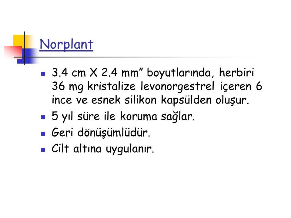 Norplant 3.4 cm X 2.4 mm boyutlarında, herbiri 36 mg kristalize levonorgestrel içeren 6 ince ve esnek silikon kapsülden oluşur.