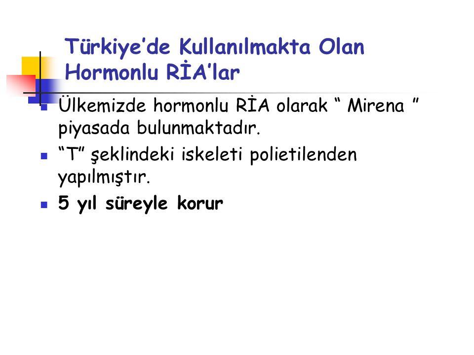 Türkiye'de Kullanılmakta Olan Hormonlu RİA'lar Ülkemizde hormonlu RİA olarak Mirena piyasada bulunmaktadır.