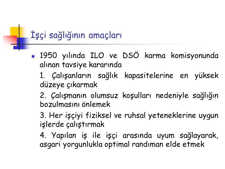 İşçi sağlığının amaçları 1950 yılında ILO ve DSÖ karma komisyonunda alınan tavsiye kararında 1.