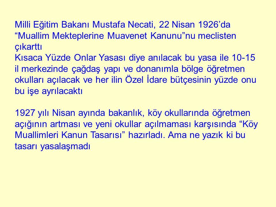 """Milli Eğitim Bakanı Mustafa Necati, 22 Nisan 1926'da """"Muallim Mekteplerine Muavenet Kanunu""""nu meclisten çıkarttı Kısaca Yüzde Onlar Yasası diye anılac"""