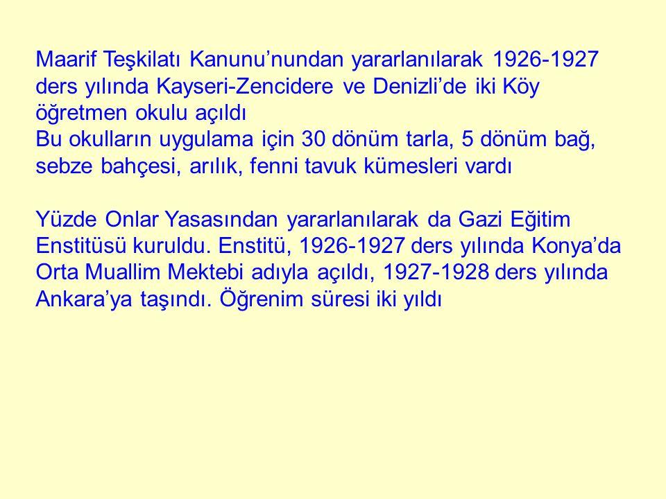 Maarif Teşkilatı Kanunu'nundan yararlanılarak 1926-1927 ders yılında Kayseri-Zencidere ve Denizli'de iki Köy öğretmen okulu açıldı Bu okulların uygula