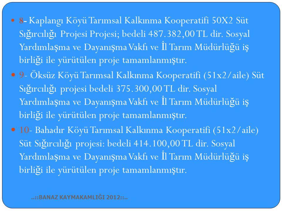 5- Pa ş acık Tarımsal Kalkınma Kooperatifi (1250 ba ş lık 50X25/aile) Koyunculuk Projesi: Proje bedeli 476.051,00 TL. dir. Sosyal Yardımla ş ma ve Day