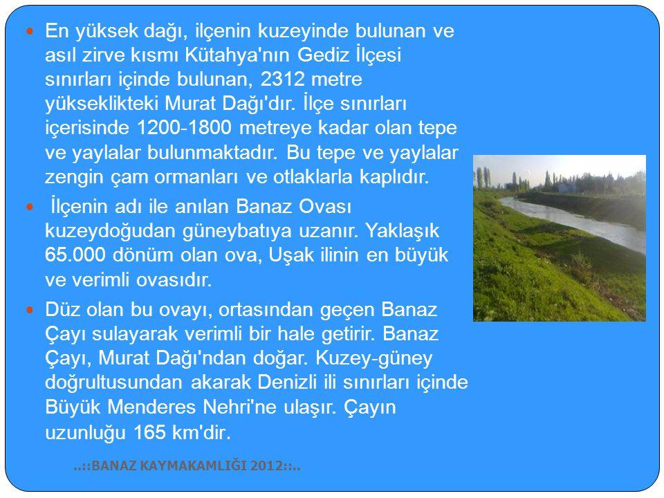 SORUNLAR VE ÖNERİLER Turizm alanı ilan edilen Hamam Bo ğ azı bölgesinin bir an önce turizme kazandırılabilmesi için gerekli çalı ş malara biran önce ba ş latılması, İ lçemize ba ğ lı Ahat Köyünde bulunan AKMON İ A bölgesinin turizme kazandırılması amacıyla gerekli çalı ş maların yapılması, Banaz-Muratda ğ ı (Gediz) yolunun asfaltlanması, Arsa tahsisi yapılan ancak binası bulunmayan Adliye ve Halk E ğ itim Merkezi Müdürlükleri için hizmet binası yapılması, 2011-2012 E ğ itim –Ö ğ retim yılında açılan İ mam Hatip Lisesi' binasının yapılması,..::BANAZ KAYMAKAMLIĞI 2012::..