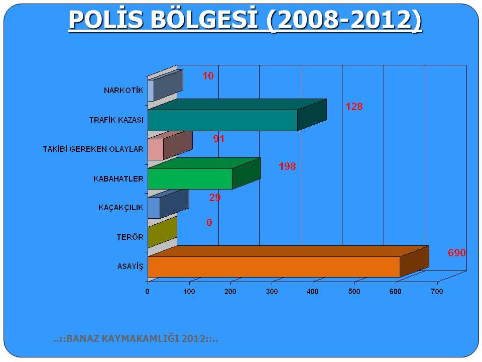 POLİS BÖLGESİ 2012 YILI SUÇLAR..::BANAZ KAYMAKAMLIĞI 2012::..
