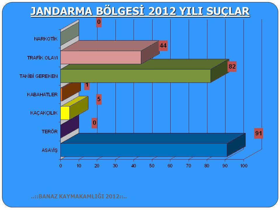 POLİS BÖLGESİ (2008-2012)..::BANAZ KAYMAKAMLIĞI 2012::..