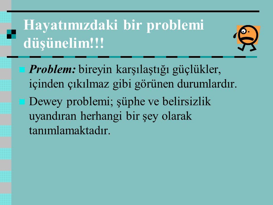 Hayatımızdaki bir problemi düşünelim!!.