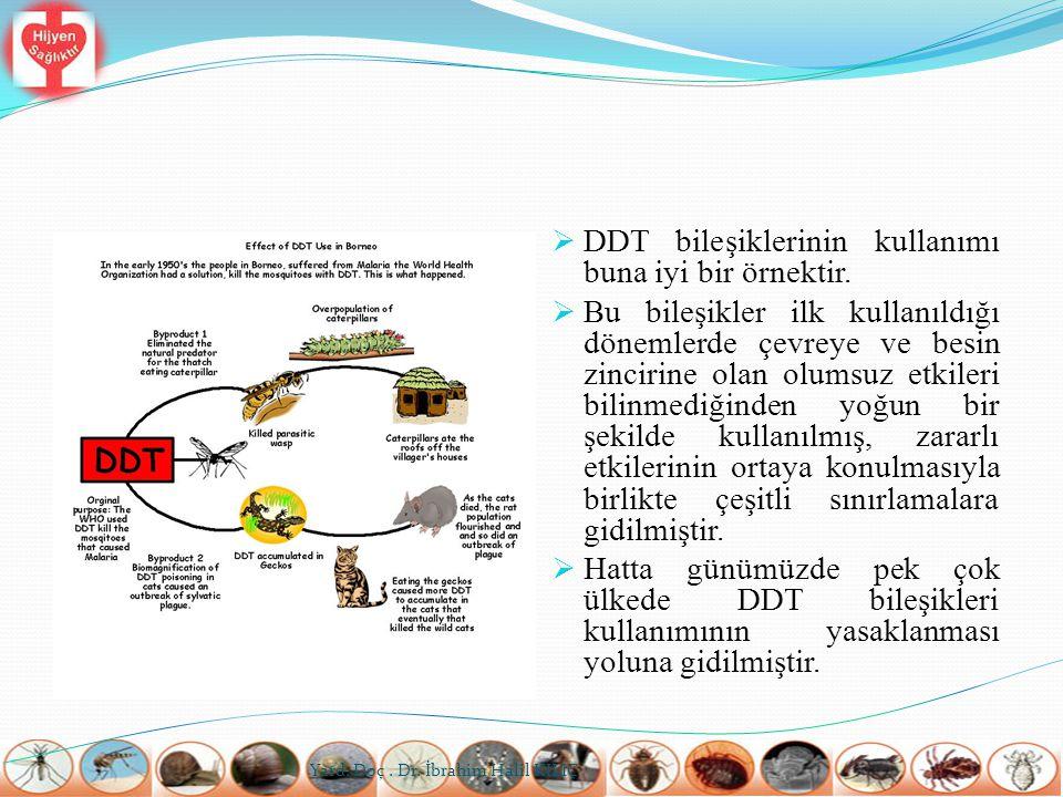  DDT bileşiklerinin kullanımı buna iyi bir örnektir.  Bu bileşikler ilk kullanıldığı dönemlerde çevreye ve besin zincirine olan olumsuz etkileri bil