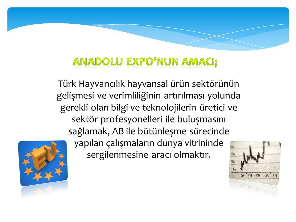 ANADOLU EXPO CANLI SÜT ve BESİ HAYVANLARI ÇİFTLİK EKİPMANLARI SÜT ve ET TEKNOLOJİLERİ ve YEM FUARI hızla gelişmekte olan hayvancılık ve gıda sektörünün en önemli üretici ve teknoloji firmalarının bir araya geldiği hayvansal ürünlerin üretim ve işlenmesinde ihtiyaç duyulan yeni teknolojilerin tanıtıldığı ve bunun yanı sıra Türkiye'de ilk defa büyükbaş ve küçükbaş, damızlık, süt ve besi canlı hayvanları bu fuarda görücüye çıkarılarak sektörde ve fuarcılık alanında ilk ve tek olma özelliği taşıyor.