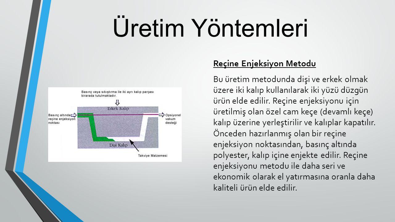 Üretim Yöntemleri Reçine Enjeksiyon Metodu Bu üretim metodunda dişi ve erkek olmak üzere iki kalıp kullanılarak iki yüzü düzgün ürün elde edilir. Reçi