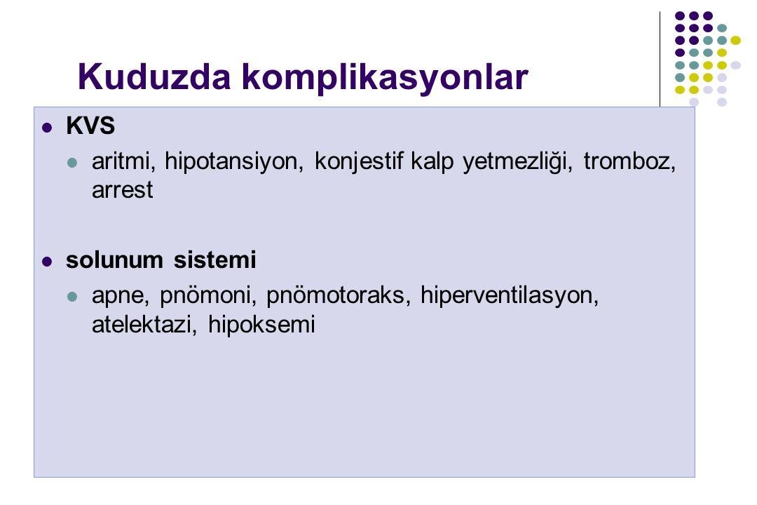 Kuduzda komplikasyonlar KVS aritmi, hipotansiyon, konjestif kalp yetmezliği, tromboz, arrest solunum sistemi apne, pnömoni, pnömotoraks, hiperventilas