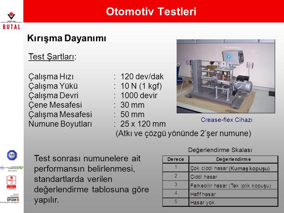 Kırışma Dayanımı Otomotiv Testleri Test Şartları: Çalışma Hızı: 120 dev/dak Çalışma Yükü: 10 N (1 kgf) Çalışma Devri: 1000 devir Çene Mesafesi: 30 mm