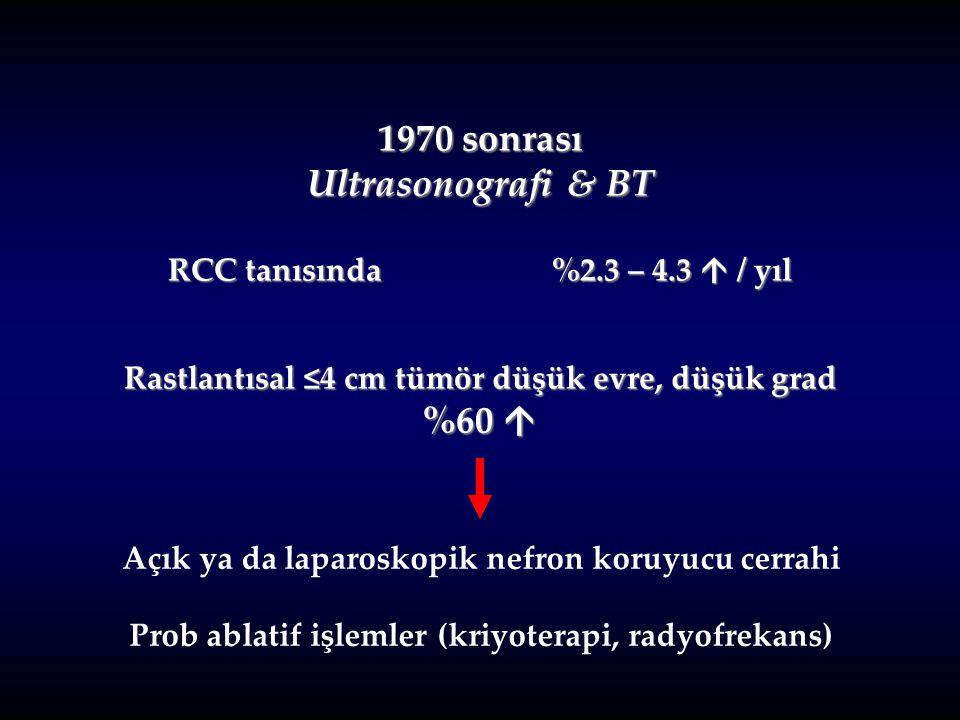 1970 sonrası Ultrasonografi & BT RCC tanısında %2.3 – 4.3  / yıl Rastlantısal ≤4 cm tümör düşük evre, düşük grad %60  Açık ya da laparoskopik nefron