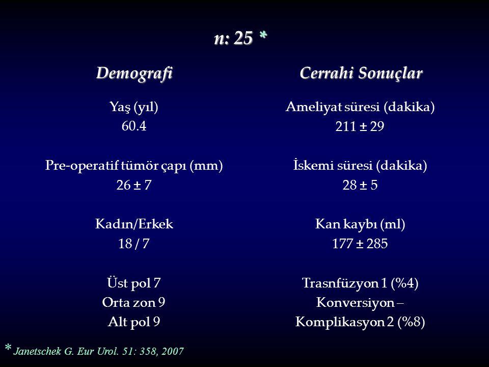 n: 25 * Demografi Cerrahi Sonuçlar Yaş (yıl) 60.4 Pre-operatif tümör çapı (mm) 26 ± 7 Kadın/Erkek 18 / 7 Üst pol 7 Orta zon 9 Alt pol 9 Ameliyat süres