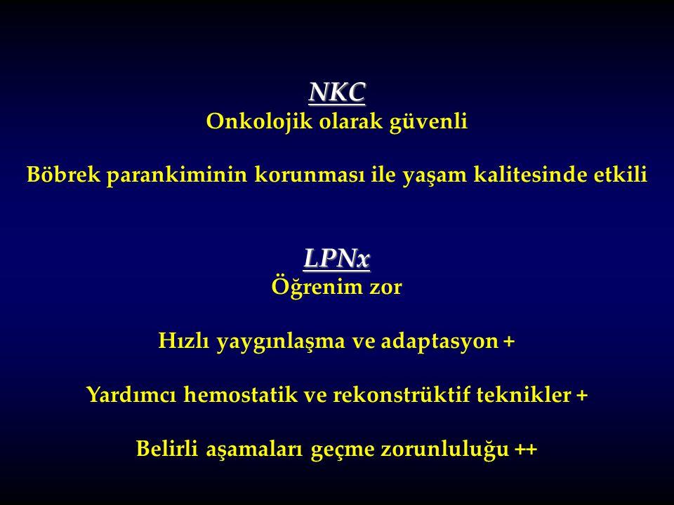 NKC Onkolojik olarak güvenli Böbrek parankiminin korunması ile yaşam kalitesinde etkiliLPNx Öğrenim zor Hızlı yaygınlaşma ve adaptasyon + Yardımcı hem