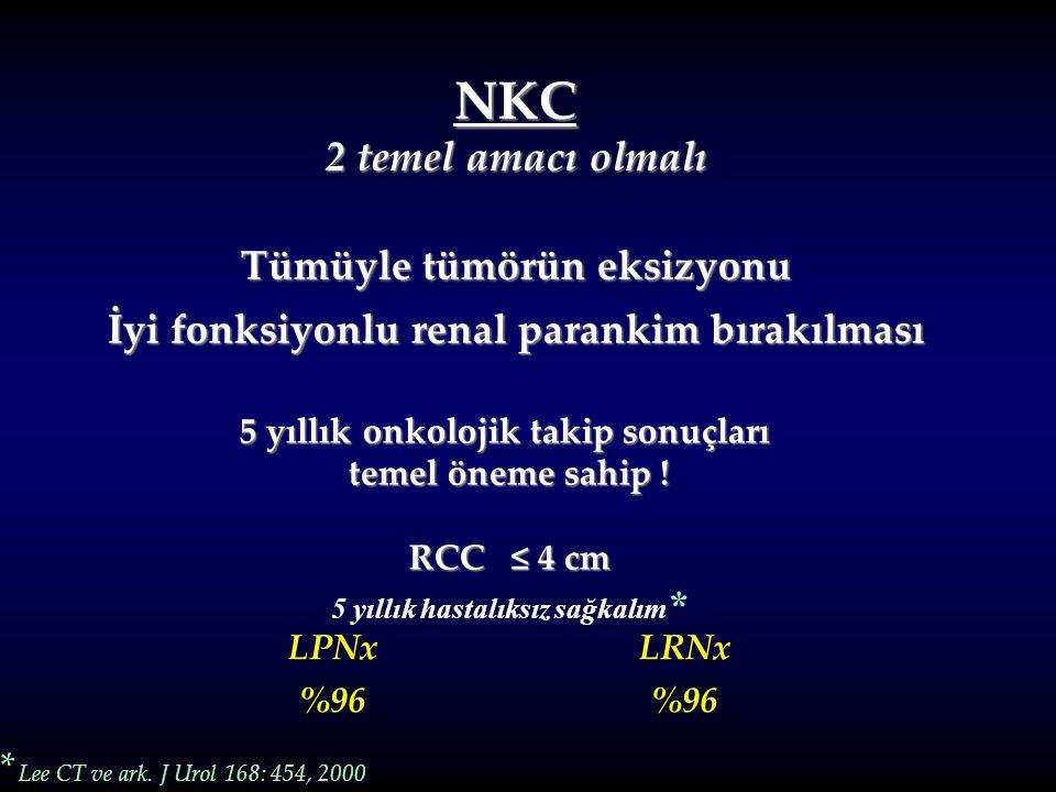 NKC 2 temel amacı olmalı Tümüyle tümörün eksizyonu İyi fonksiyonlu renal parankim bırakılması 5 yıllık onkolojik takip sonuçları temel öneme sahip ! R