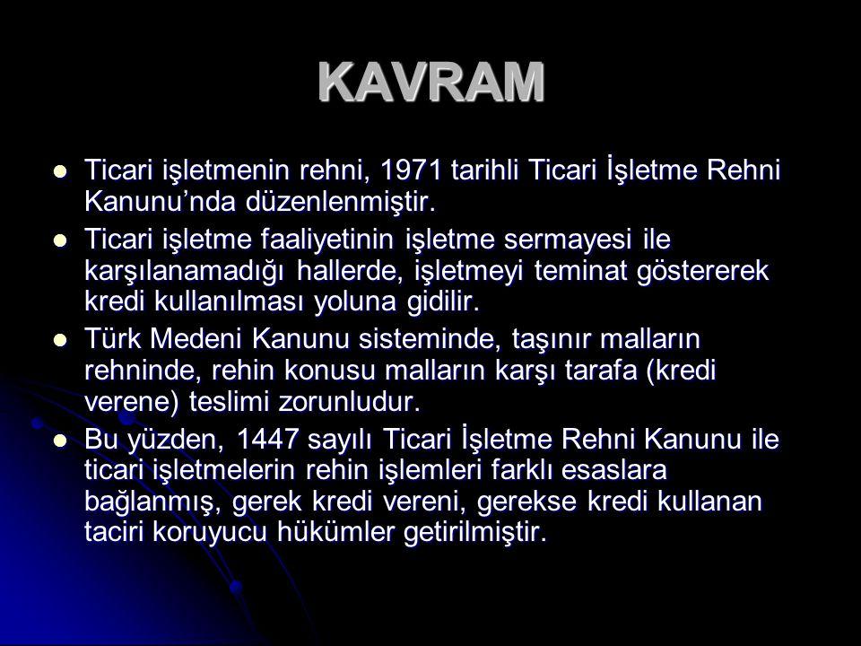 KAVRAM Ticari işletmenin rehni, 1971 tarihli Ticari İşletme Rehni Kanunu'nda düzenlenmiştir. Ticari işletmenin rehni, 1971 tarihli Ticari İşletme Rehn