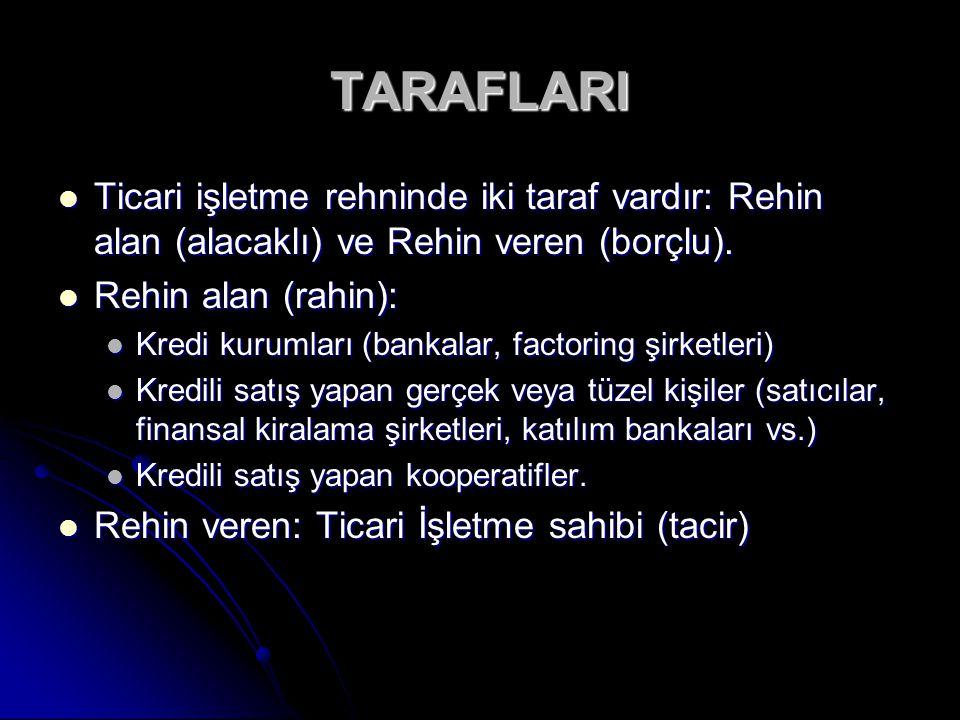 TARAFLARI Ticari işletme rehninde iki taraf vardır: Rehin alan (alacaklı) ve Rehin veren (borçlu). Ticari işletme rehninde iki taraf vardır: Rehin ala