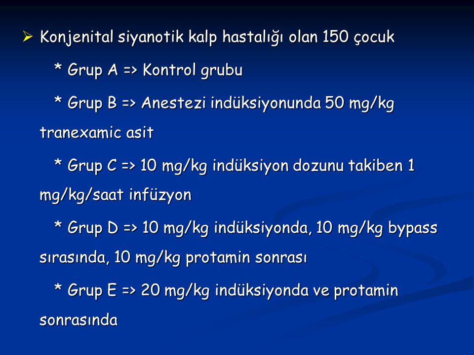  Konjenital siyanotik kalp hastalığı olan 150 çocuk * Grup A => Kontrol grubu * Grup A => Kontrol grubu * Grup B => Anestezi indüksiyonunda 50 mg/kg