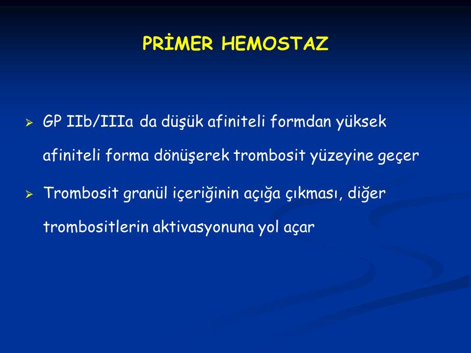 PRİMER HEMOSTAZ   GP IIb/IIIa da düşük afiniteli formdan yüksek afiniteli forma dönüşerek trombosit yüzeyine geçer   Trombosit granül içeriğinin a