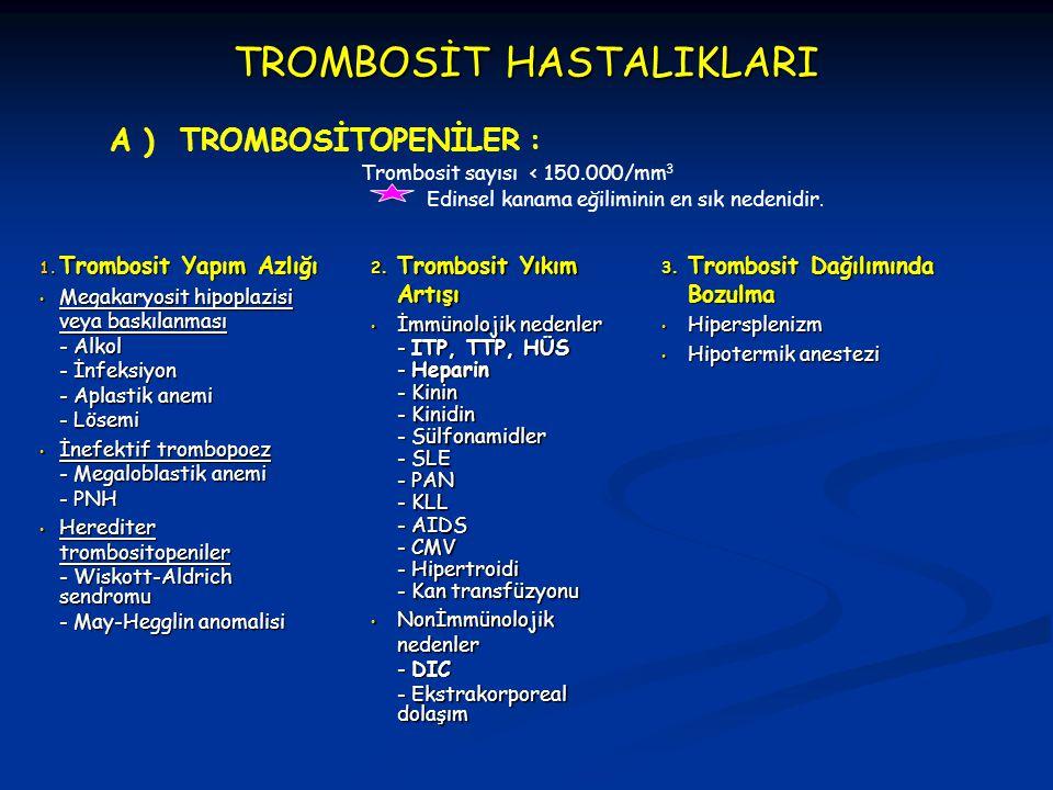 Тромбопоэз