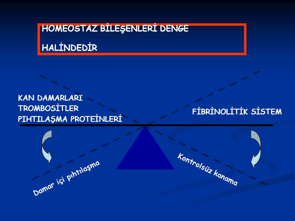 SEKONDER HEMOSTAZ Faktör Genel adı Yarılanma ömrü Diğer özellikler Minör spontan kanama için en düşük plazma değeri Major travmada kanama için en düşük plazma değeri I Fi brinojen 3-5 gün 50-100mg/dL100mg/dL IIProtrombin 3 gün K Vit bağımlı %10-15%20-40 V 12 saat %5-15%25 VII 5-8 saat K Vit bağımlı %5-10%10-20 VIII Antihemofilik faktör 8-12 saat Dolaşımda vWF 'e bağlı bulunur %15-20%25 IX Christmas faktör 18-24 saat K Vit bağımlı %10-15%20-25 X 36 saat K Vit bağımlı %5-10%15-20 XI 3 gün K Vit bağımlı %5-15%15-25 XII Hageman faktör 48 saat %10%10 XIII 3-5 gün Stabil fibrin pıhtısı oluşumunu sağlar %1%5
