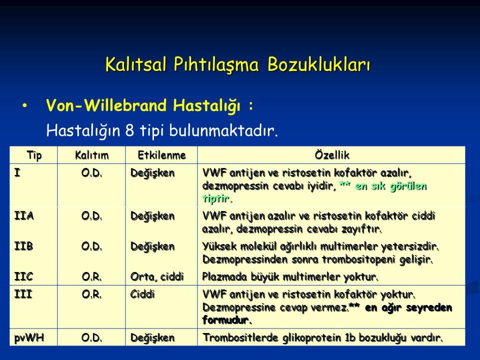 Kalıtsal Pıhtılaşma Bozuklukları Von-Willebrand Hastalığı : Hastalığın 8 tipi bulunmaktadır. TipKalıtımEtkilenmeÖzellik IO.D.Değişken VWF antijen ve r