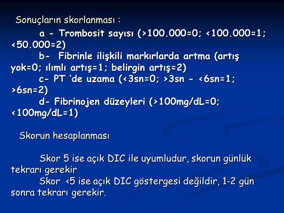 a - Trombosit sayısı (>100.000=0; 3sn - 6sn=2) d- Fibrinojen düzeyleri (>100mg/dL=0; 100.000=0; 3sn - 6sn=2) d- Fibrinojen düzeyleri (>100mg/dL=0; <10