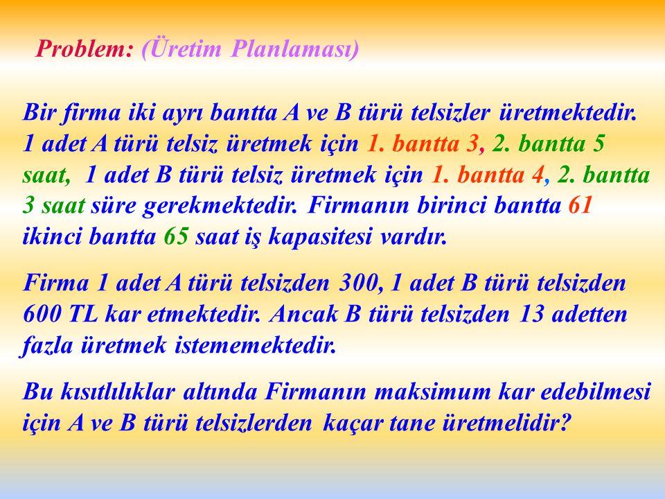 Problem: (Üretim Planlaması) Bir firma iki ayrı bantta A ve B türü telsizler üretmektedir. 1 adet A türü telsiz üretmek için 1. bantta 3, 2. bantta 5