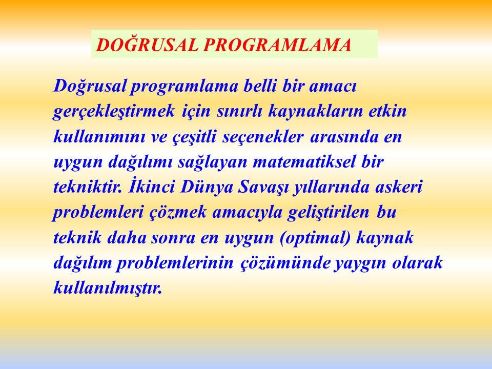 Doğrusal programlama belli bir amacı gerçekleştirmek için sınırlı kaynakların etkin kullanımını ve çeşitli seçenekler arasında en uygun dağılımı sağla