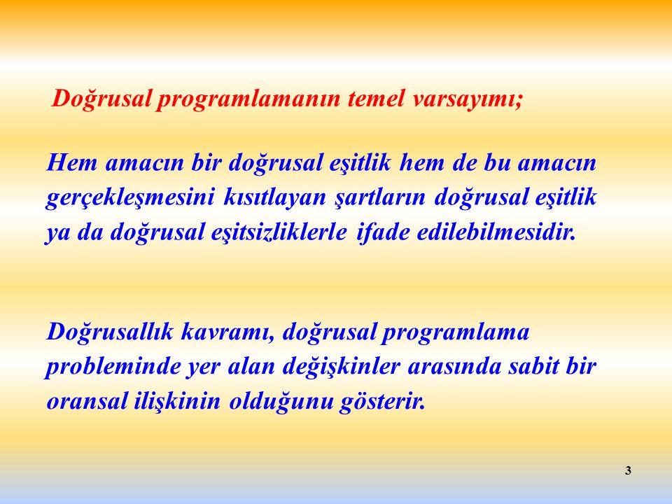 3 Hem amacın bir doğrusal eşitlik hem de bu amacın gerçekleşmesini kısıtlayan şartların doğrusal eşitlik ya da doğrusal eşitsizliklerle ifade edilebil