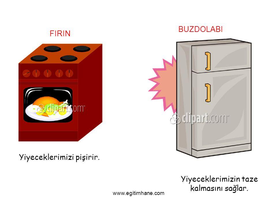 FIRIN BUZDOLABI Yiyeceklerimizi pişirir. Yiyeceklerimizin taze kalmasını sağlar. www.egitimhane.com