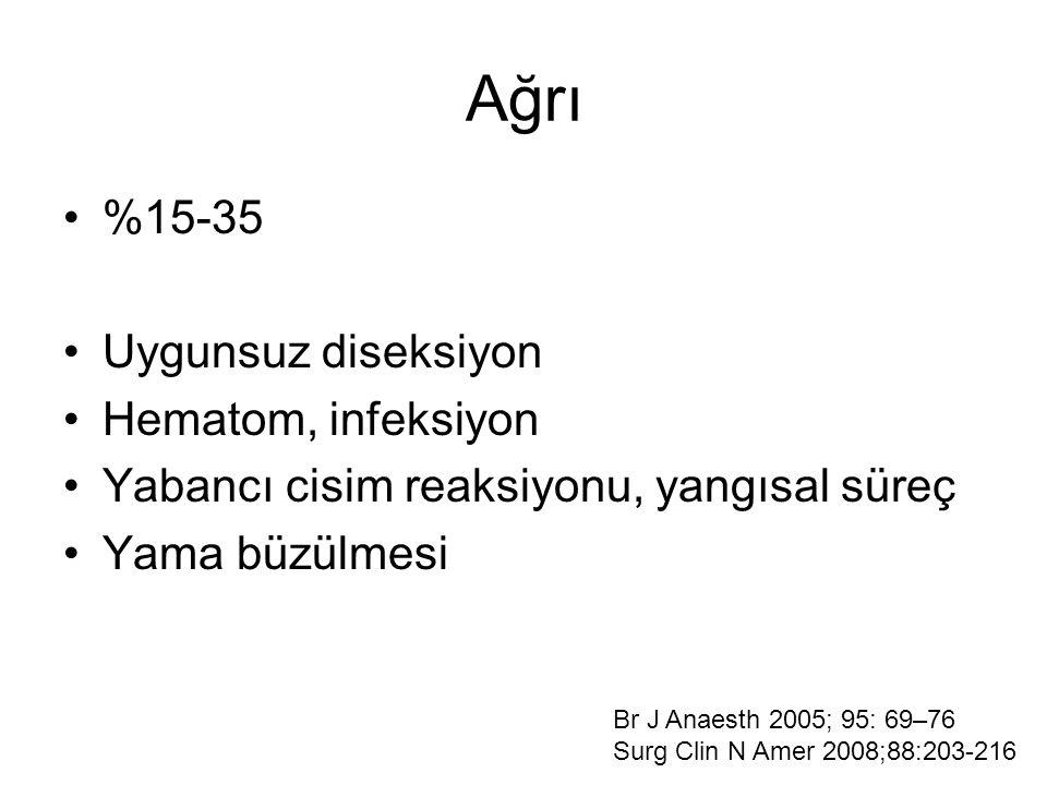 Ağrı %15-35 Uygunsuz diseksiyon Hematom, infeksiyon Yabancı cisim reaksiyonu, yangısal süreç Yama büzülmesi Br J Anaesth 2005; 95: 69–76 Surg Clin N A