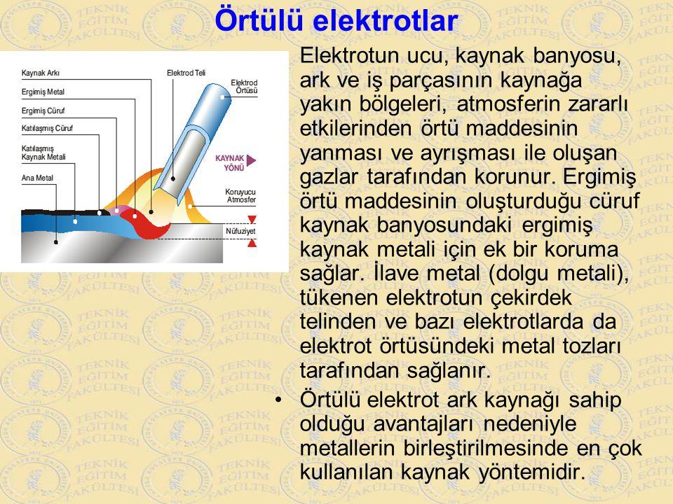 Örtülü elektrotlar Elektrotun ucu, kaynak banyosu, ark ve iş parçasının kaynağa yakın bölgeleri, atmosferin zararlı etkilerinden örtü maddesinin yanma