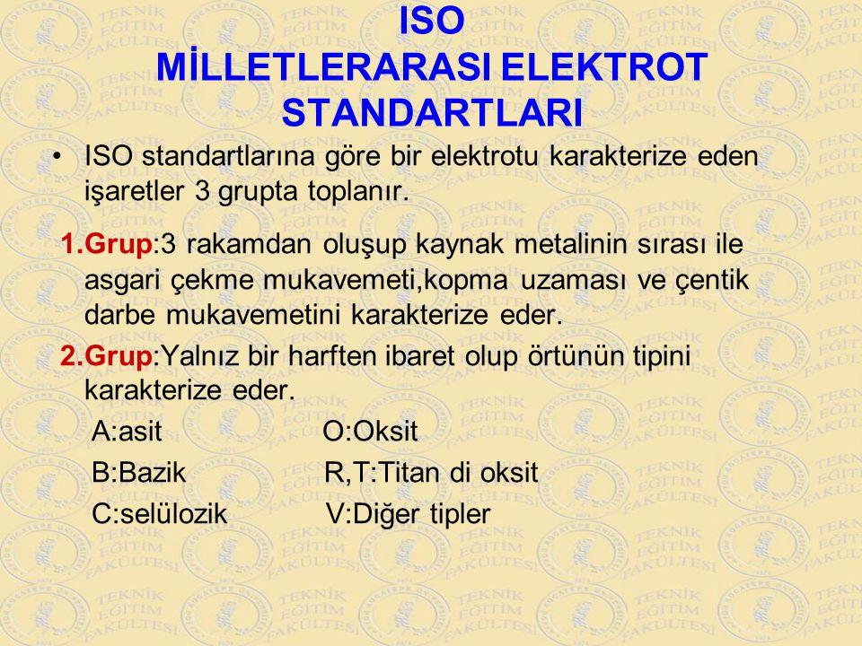 ISO MİLLETLERARASI ELEKTROT STANDARTLARI ISO standartlarına göre bir elektrotu karakterize eden işaretler 3 grupta toplanır. 1.Grup:3 rakamdan oluşup