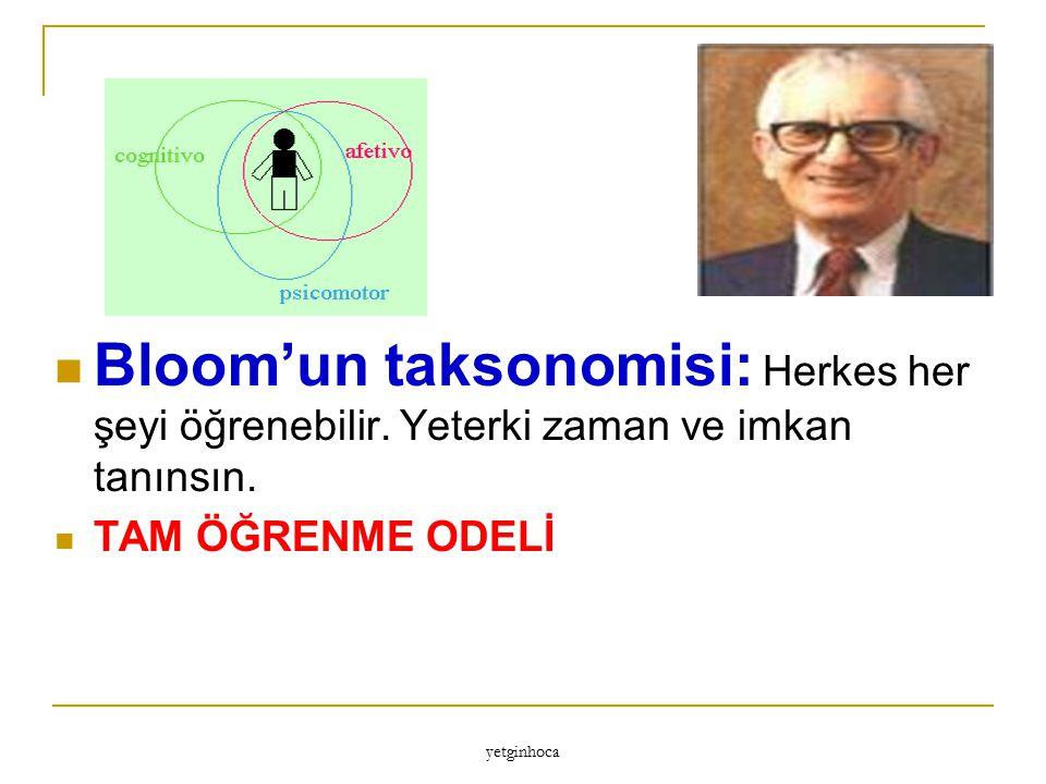 yetginhoca Bloom'un taksonomisi: Herkes her şeyi öğrenebilir. Yeterki zaman ve imkan tanınsın. TAM ÖĞRENME ODELİ
