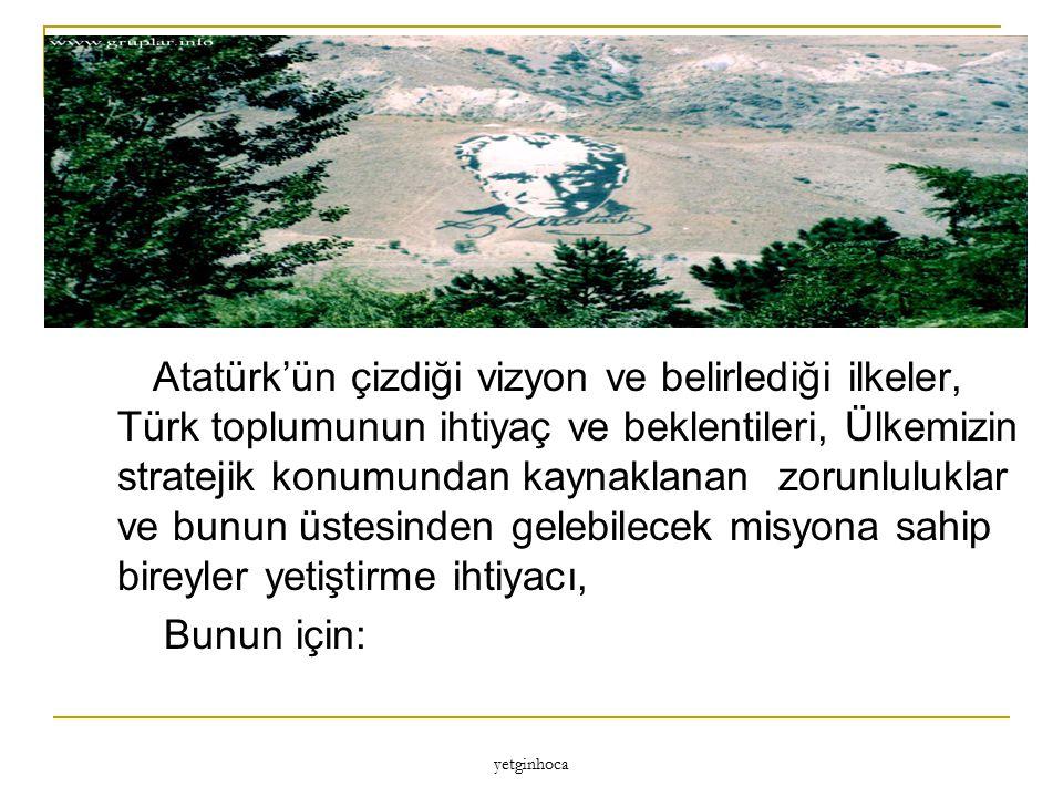 Atatürk'ün çizdiği vizyon ve belirlediği ilkeler, Türk toplumunun ihtiyaç ve beklentileri, Ülkemizin stratejik konumundan kaynaklanan zorunluluklar ve
