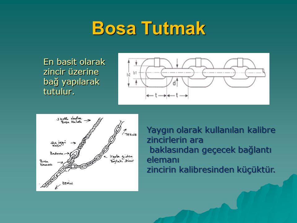 Bosa Tutmak En basit olarak zincir üzerine bağ yapılarak tutulur. Yaygın olarak kullanılan kalibre zincirlerin ara baklasından geçecek bağlantı eleman