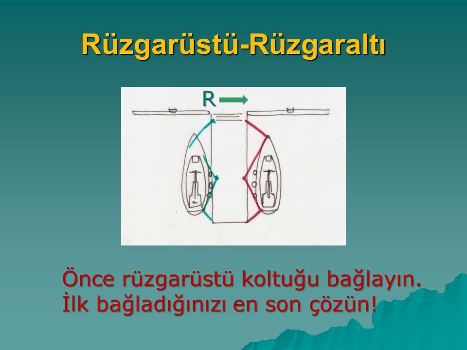 Rüzgarüstü-Rüzgaraltı Önce rüzgarüstü koltuğu bağlayın. İlk bağladığınızı en son çözün! R
