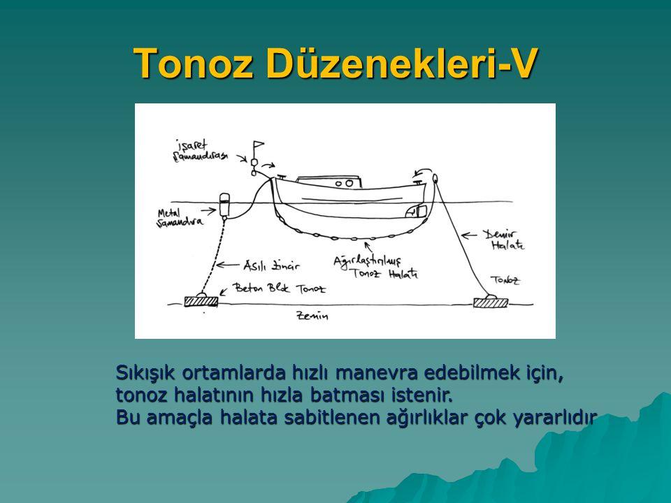 Tonoz Düzenekleri-V Sıkışık ortamlarda hızlı manevra edebilmek için, tonoz halatının hızla batması istenir. Bu amaçla halata sabitlenen ağırlıklar çok