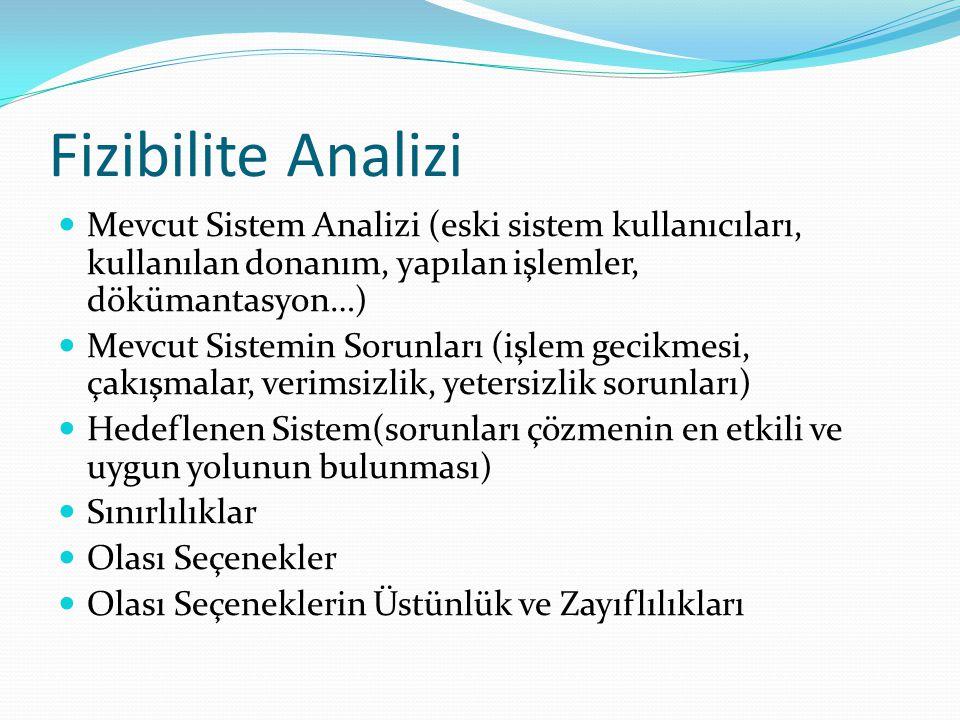 Fizibilite Analizi Mevcut Sistem Analizi (eski sistem kullanıcıları, kullanılan donanım, yapılan işlemler, dökümantasyon…) Mevcut Sistemin Sorunları (