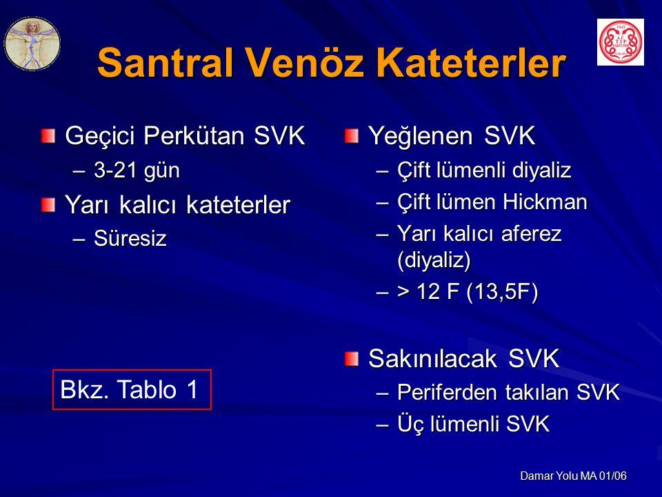 Damar Yolu MA 01/06 Santral Venöz Kateterler Geçici Perkütan SVK –3-21 gün Yarı kalıcı kateterler –Süresiz Yeğlenen SVK –Çift lümenli diyaliz –Çift lümen Hickman –Yarı kalıcı aferez (diyaliz) –> 12 F (13,5F) Sakınılacak SVK –Periferden takılan SVK –Üç lümenli SVK Bkz.