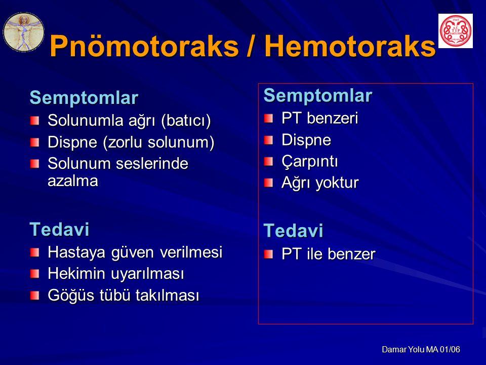 Damar Yolu MA 01/06 Pnömotoraks / Hemotoraks Semptomlar Solunumla ağrı (batıcı) Dispne (zorlu solunum) Solunum seslerinde azalma Tedavi Hastaya güven verilmesi Hekimin uyarılması Göğüs tübü takılması Semptomlar PT benzeri DispneÇarpıntı Ağrı yoktur Tedavi PT ile benzer