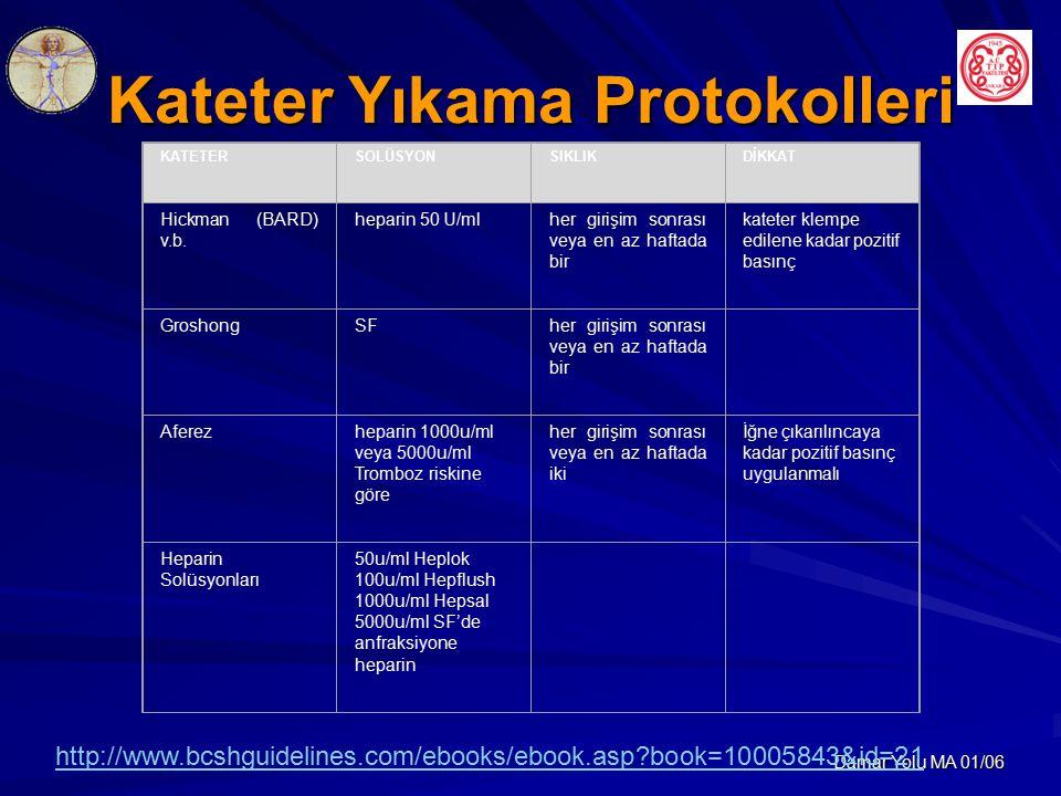 Damar Yolu MA 01/06 Kateter Yıkama Protokolleri KATETERSOLÜSYONSIKLIKDİKKAT Hickman (BARD) v.b.