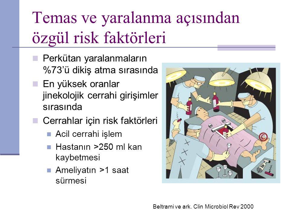 Temas ve yaralanma açısından özgül risk faktörleri Perkütan yaralanmaların %73'ü dikiş atma sırasında En yüksek oranlar jinekolojik cerrahi girişimler
