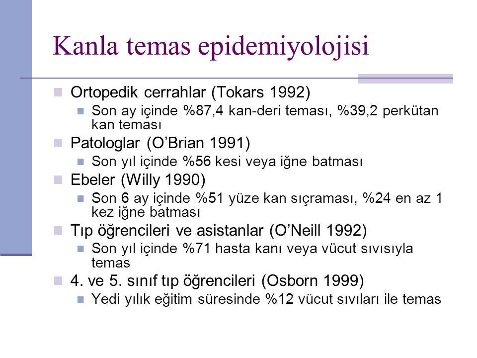 Kanla temas epidemiyolojisi Ortopedik cerrahlar (Tokars 1992) Son ay içinde %87,4 kan-deri teması, %39,2 perkütan kan teması Patologlar (O'Brian 1991)