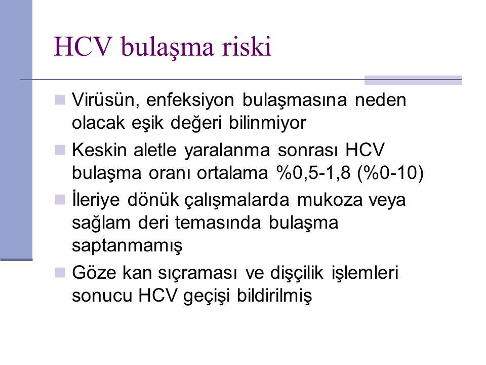 HCV bulaşma riski Virüsün, enfeksiyon bulaşmasına neden olacak eşik değeri bilinmiyor Keskin aletle yaralanma sonrası HCV bulaşma oranı ortalama %0,5-