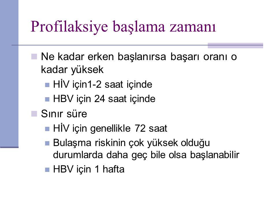 Profilaksiye başlama zamanı Ne kadar erken başlanırsa başarı oranı o kadar yüksek HİV için1-2 saat içinde HBV için 24 saat içinde Sınır süre HİV için