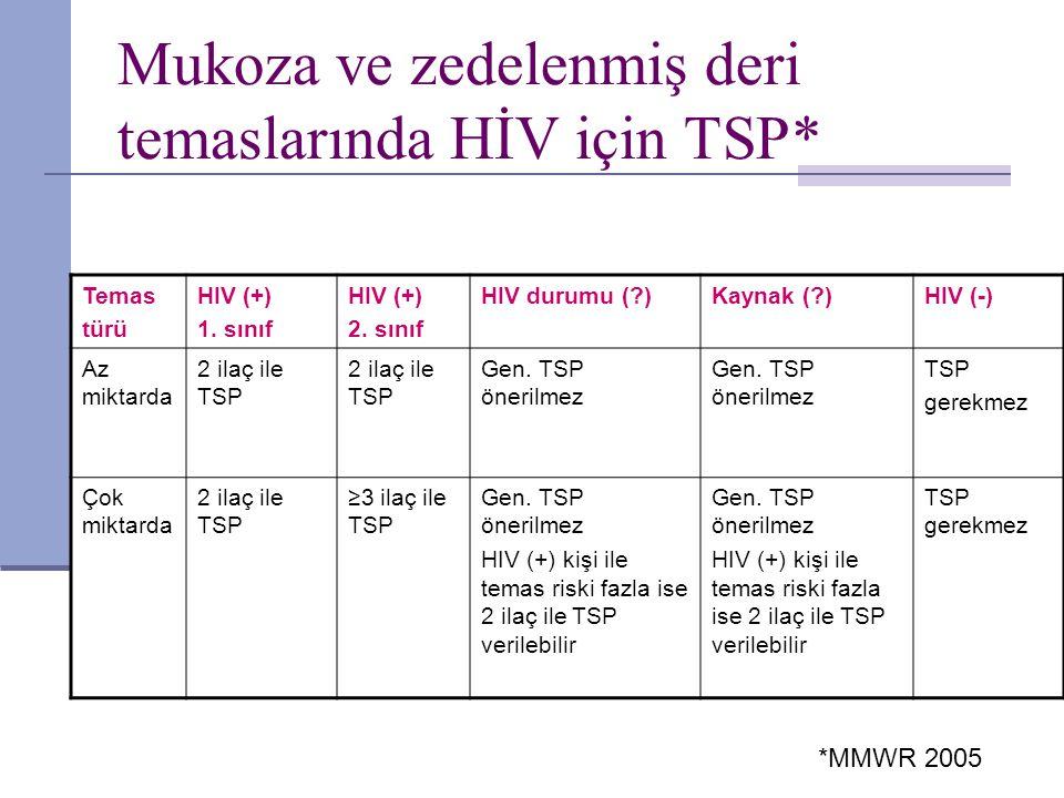 Mukoza ve zedelenmiş deri temaslarında HİV için TSP* Temas türü HIV (+) 1. sınıf HIV (+) 2. sınıf HIV durumu (?)Kaynak (?)HIV (-) Az miktarda 2 ilaç i