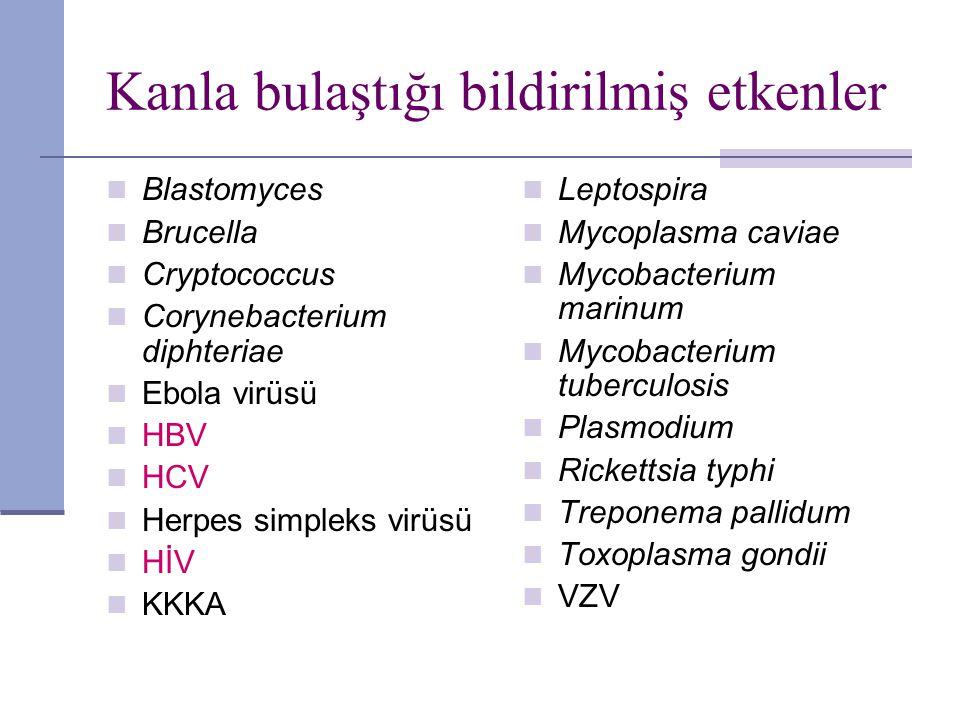 Kanla bulaştığı bildirilmiş etkenler Blastomyces Brucella Cryptococcus Corynebacterium diphteriae Ebola virüsü HBV HCV Herpes simpleks virüsü HİV KKKA